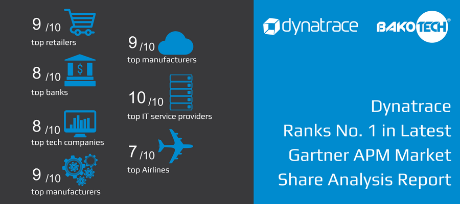 Technology Management Image: Dynatrace Ranks No. 1 In Latest Gartner Market Share